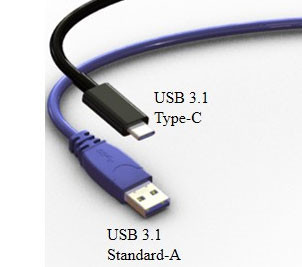 USB Jungčių palyginimas